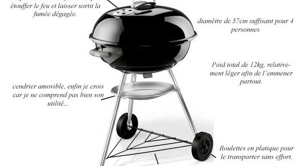 J'ai testé le barbecue à couvercle weber L'actu piquante